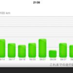 月間100㎞ (週ログ 2013/10/06)
