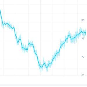 Nokia Health Mateのデータ表示が改善!体重データが見やすくなった